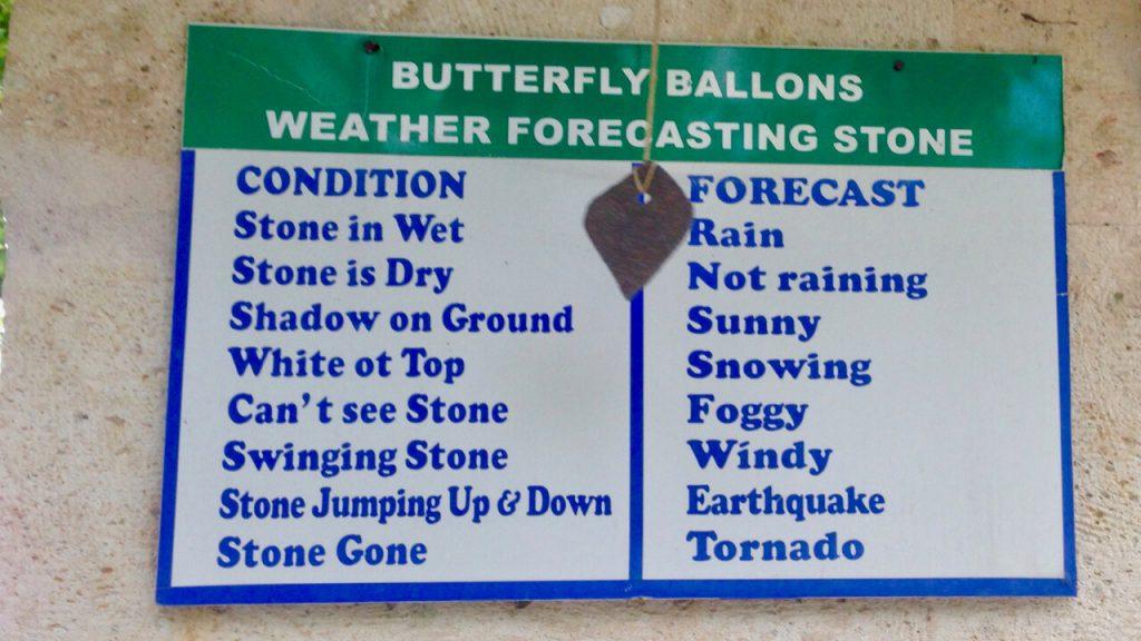 Cappadocia Weather Forecasting Stone